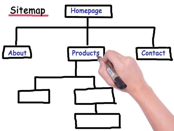 Google XML Sitemap für deine WordPress Website erstellen - mit einem Plugin