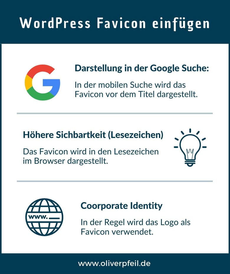 WordPress Favicon einfügen