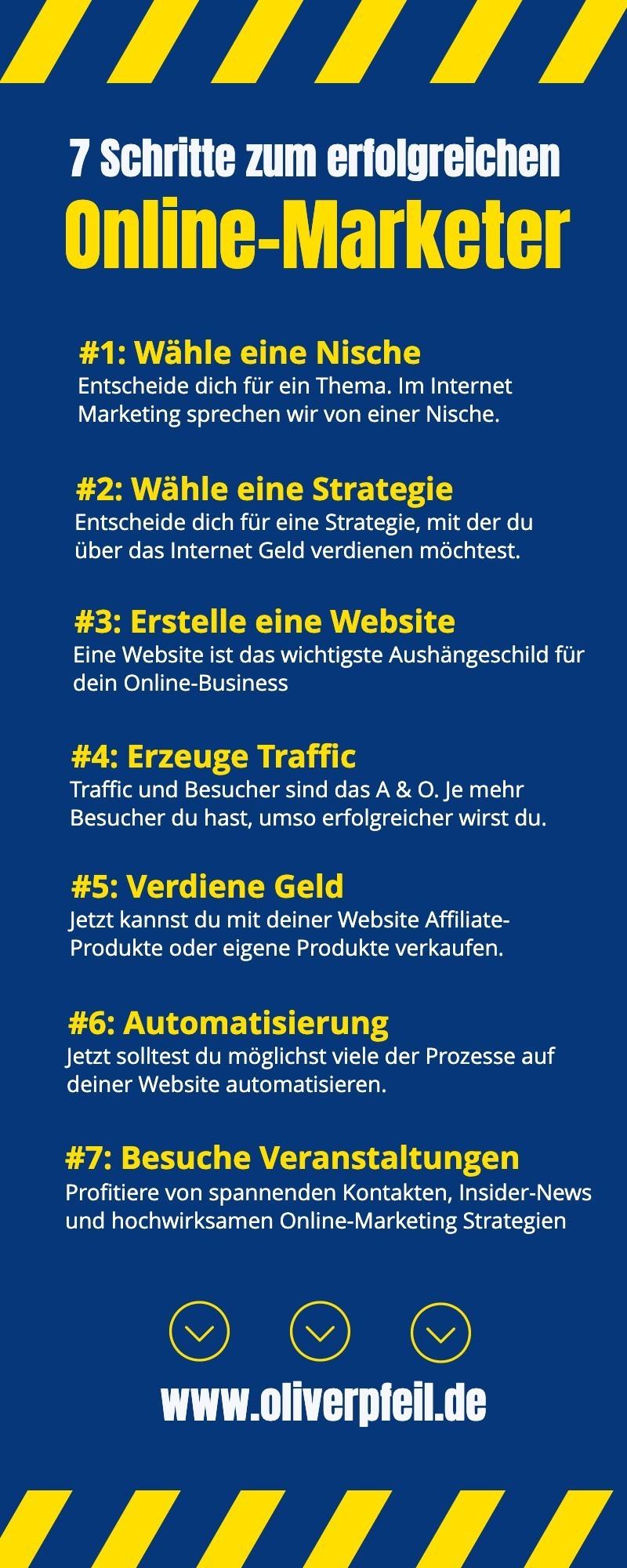 Online Marketer werden - die 7 Schritte zu deinem Erfolg