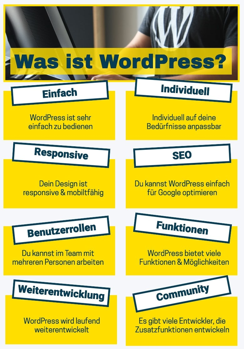 Was ist WordPress (Infografik)?
