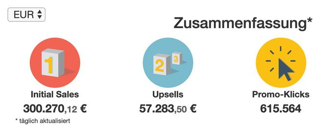 Verkaufsplattform gewerblich: Digistore24