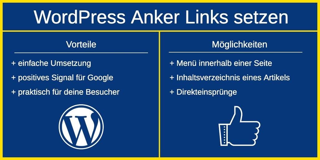 WordPress Anker Link setzen